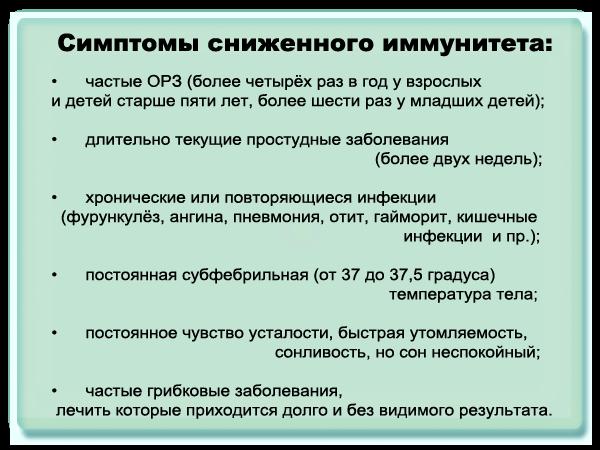 Симптомы сниженного иммунитета