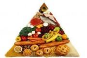 Белки в еде. Их влияние и свойства на организм