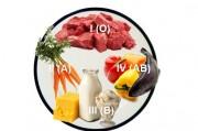 Природа диктует рецепт для диеты по группе крови
