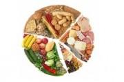 Диабет и диета