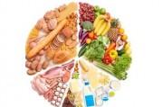 Белковые пищевые продукты