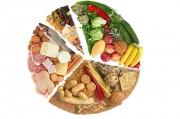 90 дней раздельного питания: минус 25 лишних килограммов