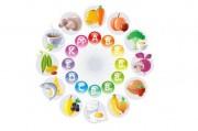 Витамины – источник иммунитета